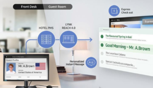 Two-Way Communication Makes for a Better Hotel Guest Experience - TWS Transworld - Hotel Technology Products
